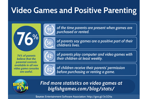 Video Games and Positive Parenting | Big Fish Blog