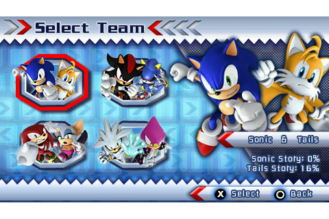 downloads do sonic: jogo psp sonic rivals 1 e 2 psp